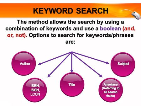 KEYWORD SEARCH. Click here to begin KEYWORD SEARCH.