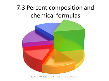7.3 Percent composition and chemical formulas. Percent composition The relative amount of mass of each element in a compound, expressed in %