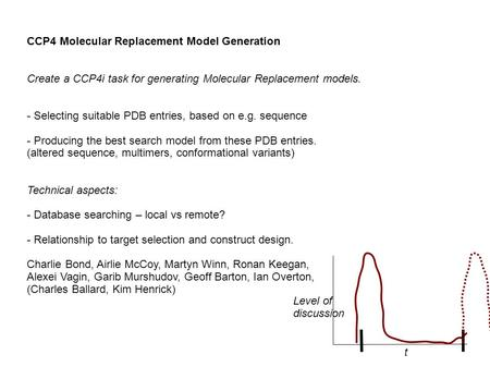CCP4 Molecular Replacement Model Generation Create a CCP4i task for generating Molecular Replacement models. - Selecting suitable PDB entries, based on.