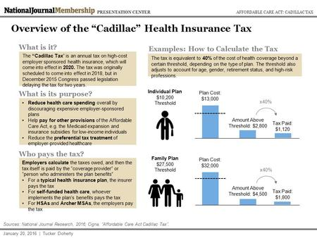 "Overview of the ""Cadillac"" Health Insurance Tax January 20, 2016 