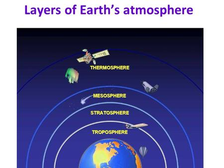 Layers of Earth's atmosphere. How was the atmosphere formed? Atmosphere has changed (evolved) over time. Gases are held near the surface by gravity. Earth's.