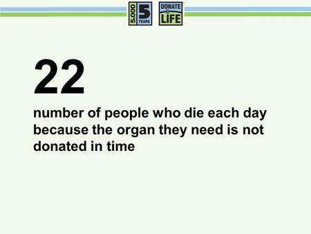 22 number of people who die each day because the organ they need is not donated in time.