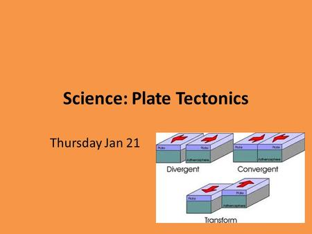 Science: Plate Tectonics Thursday Jan 21. Warm Up Bring your notebook, pencil, colored pencils, glue stick and agenda to your desk Complete Thursday's.