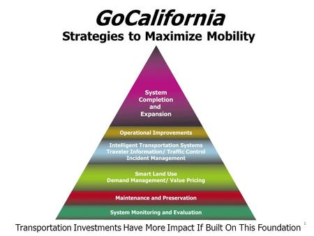 GoCalifornia Strategies to Maximize Mobility Transportation Investments Have More Impact If Built On This Foundation 1.