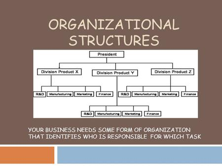 ORGANIZATIONAL STRUCTURES YOUR BUSINESS NEEDS SOME FORM OF ORGANIZATION THAT IDENTIFIES WHO IS RESPONSIBLE FOR WHICH TASK.