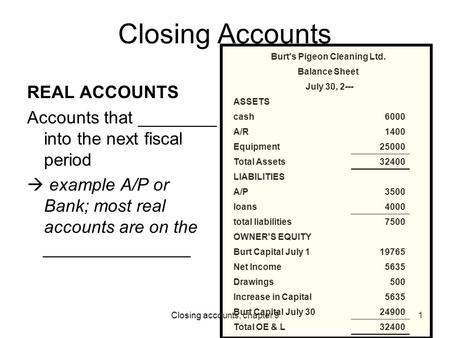 Closing accounts, chapter 91 Closing Accounts REAL ACCOUNTS Accounts that ________ into the next fiscal period  example A/P or Bank; most real accounts.