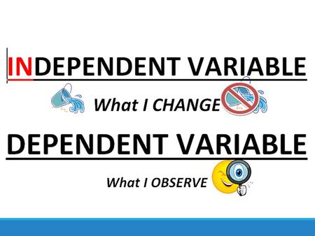 Kinds of Variables Independent Variable – something that is changed by the scientist ◦What is tested ◦What is manipulated Dependent Variable – something.