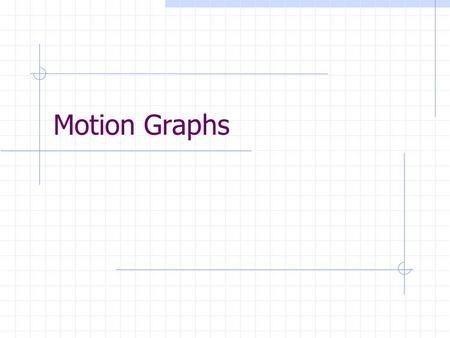 Motion Graphs. Pictorial representations of data (or predictions/calculations) There are two motion equations that are normally graphed Position Equation.