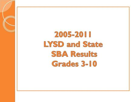 LYSD SBA Performance Summary Grades 3-10 % Proficient 2005-2011.
