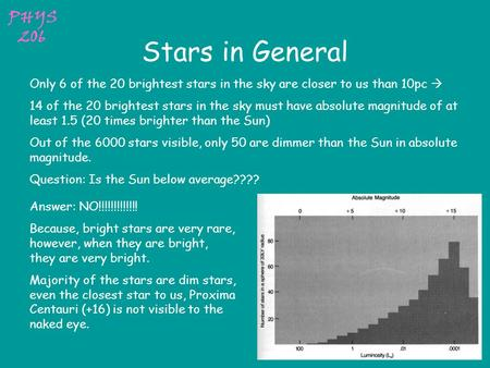 PHYS 206 Stars in General Only 6 of the 20 brightest stars in the sky are closer to us than 10pc  14 of the 20 brightest stars in the sky must have absolute.