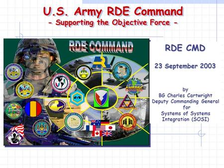 U.S. Army RDE Command - Supporting the Objective Force - RDE CMD 23 September 2003 by BG Charles Cartwright Deputy Commanding General for Systems of Systems.