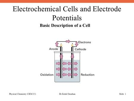 Electrochemical Cells and Electrode Potentials Physical Chemistry CHM 351Dr Erdal OnurhanSlide 1 Basic Description of a Cell.