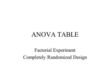 ANOVA TABLE Factorial Experiment Completely Randomized Design.