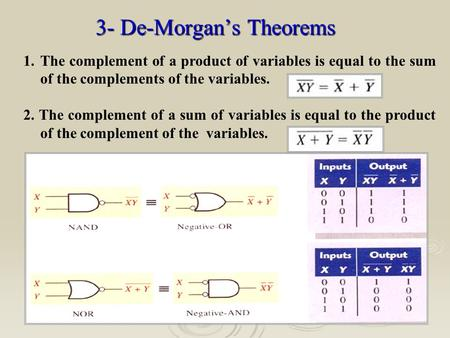 1 3- De-Morgan's Theorems 1.The complement of a product of variables is equal to the sum of the complements of the variables. 2. The complement of a sum.