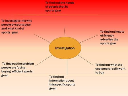 Investigation To find out the needs of people that by sports gear To investigate into why people by sports gear and what kind of sports gear. To find out.