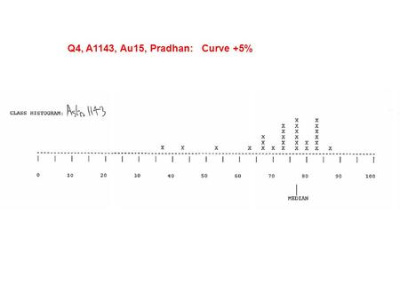 Q4, A1143, Au15, Pradhan: Curve +5%. Life: Definition, Origin, Criteria What is the scientific definition of life? Collection of atoms  Organic molecules.