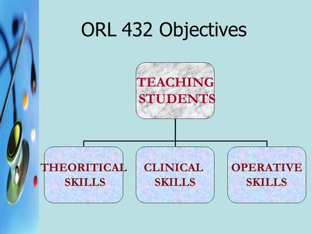 ORL 432 Objectives TEACHING STUDENTS THEORITICAL SKILLS CLINICAL SKILLS OPERATIVE SKILLS.