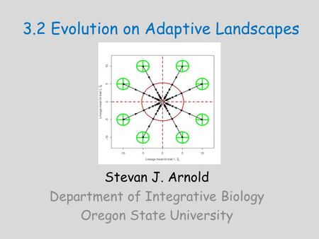 3.2 Evolution on Adaptive Landscapes Stevan J. Arnold Department of Integrative Biology Oregon State University.