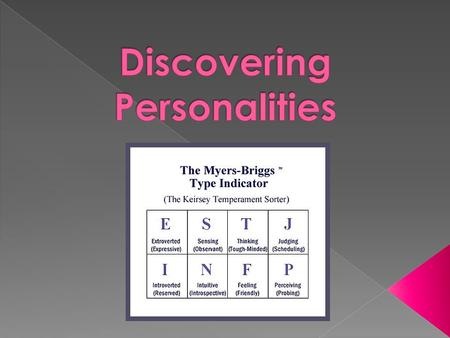  There are 16 different personalities according to Myers- Briggs… › The ideas for personality development come from Katherine Briggs and Isabel Briggs.