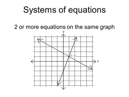 Systems of equations 2 or more equations on the same graph.