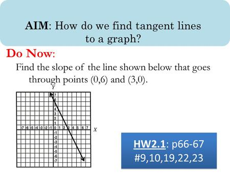 AIM : How do we find tangent lines to a graph? Do Now: Find the slope of the line shown below that goes through points (0,6) and (3,0). HW2.1: p66-67 #9,10,19,22,23.