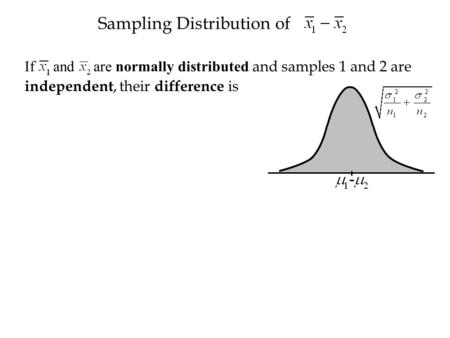 Sampling Distribution of If and are normally distributed and samples 1 and 2 are independent, their difference is.