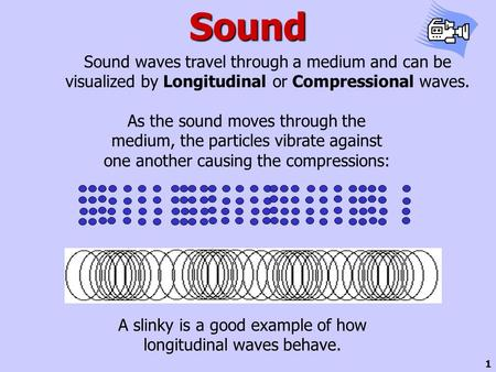 1 Sound waves travel through a medium and can be visualized by Longitudinal or Compressional waves. As the sound moves through the medium, the particles.
