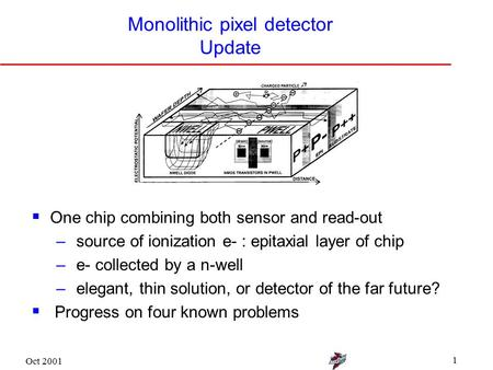 Oct 2001 1 Monolithic pixel detector Update  One chip combining both sensor and read-out – source of ionization e- : epitaxial layer of chip – e- collected.