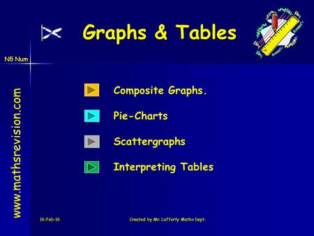 N5 Num 16-Feb-16Created by Mr. Lafferty Maths Dept. Graphs & Tables www.mathsrevision.com Composite Graphs. Scattergraphs Interpreting Tables Pie-Charts.