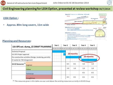General Infrastructures Services Department Civil Engineering planning for LSS4 Option, presented at review workshop 30/7/2014 20 months Planning and Resources: