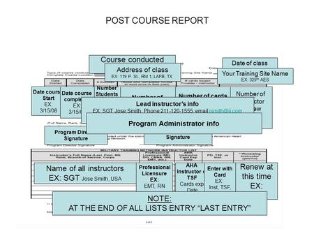 POST COURSE REPORT Date of class Course conducted EX: HCP Address of class EX: 119 P. St., RM 1, LAFB, TX Your Training Site Name EX: 325 th AES Date course.