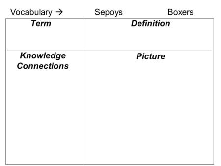 Knowledge Connections Definition Picture Term Vocabulary  SepoysBoxers.