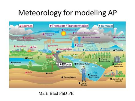 Meteorology for modeling AP Marti Blad PhD PE. Meteorology Study of Earth's atmosphere Weather science Climatology and study of weather patterns Study.