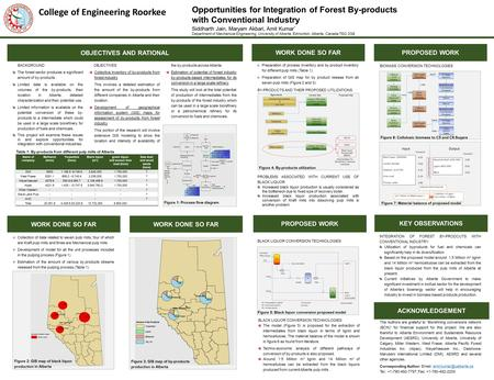 Opportunities for Integration of Forest By-products with Conventional Industry Siddharth Jain, Maryam Akbari, Amit Kumar * Department of Mechanical Engineering,