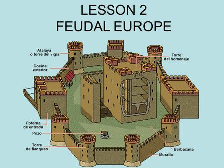 LESSON 2 FEUDAL EUROPE. FIVE MINUTES to READ pages 30 and 31.