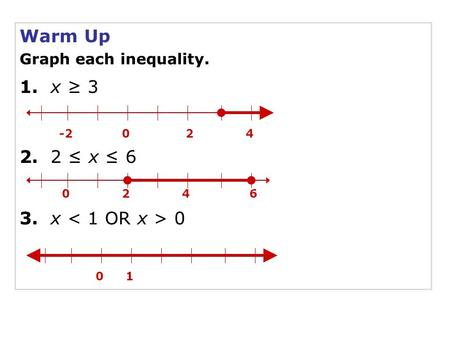 Warm Up Graph each inequality. 1. x ≥ 3 2. 2 ≤ x ≤ 6 3. x 0 -2024 0246 01.