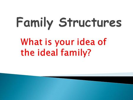 What is your idea of the ideal family?.  Includes a mom, dad and at least one child  Advantages??  Disadvantages??
