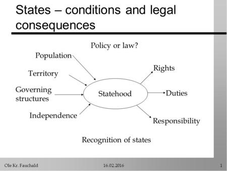 Ole Kr. Fauchald16.02.20161 Statehood Population Territory Governing structures Independence Rights Duties Responsibility States – conditions and legal.