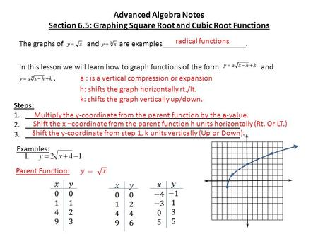 Advanced Algebra Notes Section 6.5: Graphing Square Root and Cubic Root Functions The graphs of and are examples_____________________. In this lesson we.