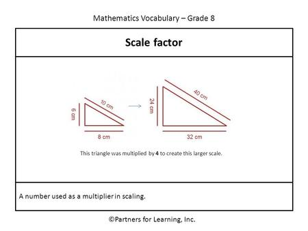 Mathematics Vocabulary – Grade 8 ©Partners for Learning, Inc. Scale factor A number used as a multiplier in scaling. This triangle was multiplied by 4.