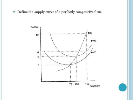  Define the supply curve of a perfectly competitive firm.