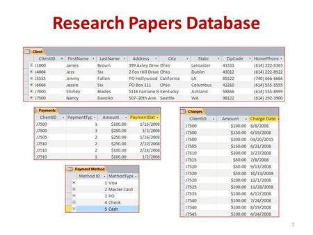 1 Research Papers Database. 2 Form – Add – Delete – Change … information in the database.