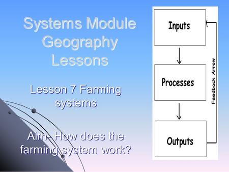Systems Module Geography Lessons Lesson 7 Farming systems Aim- How does the farming system work?