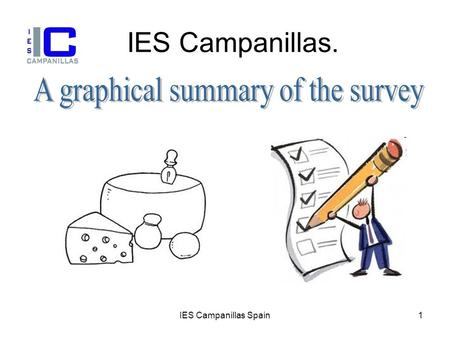 IES Campanillas Spain1 IES Campanillas.. IES Campanillas Spain2 Internet at home 2,4% 7,3% 4,9% 14,6% 70,7%