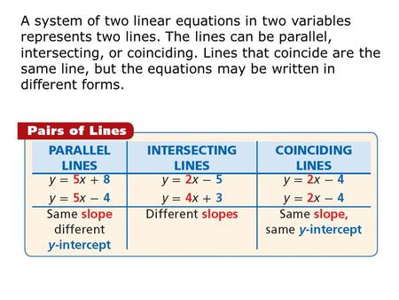 A system of two linear equations in two variables represents two lines. The lines can be parallel, intersecting, or coinciding. Lines that coincide are.