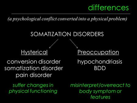 Differences SOMATIZATION DISORDERS HystericalPreoccupation conversion disorder somatization disorder pain disorder hypochondriasis BDD suffer changes in.