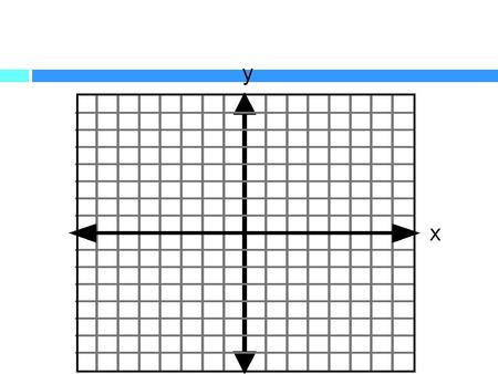 UNIT 5 Ms. Andrejko 5.1 NOTES  X-intercept: where the line crosses the x-axis  Written as (x,0)  Y-intercept: where the line crosses the y-axis 