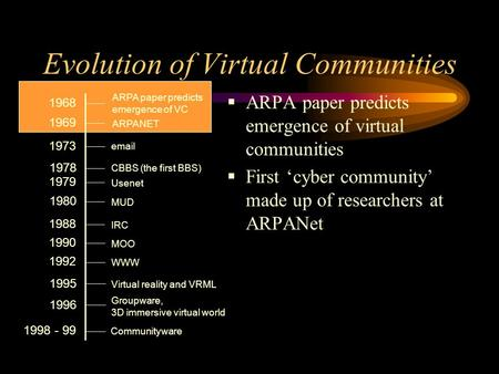 Evolution of Virtual Communities  ARPA paper predicts emergence of virtual communities  First 'cyber community' made up of researchers at ARPANet 1969.