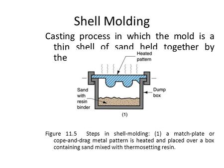 Shell Molding Casting process in which the mold is a thin shell of sand held together by thermosetting resin binder Figure 11.5 Steps in shell ‑ molding:
