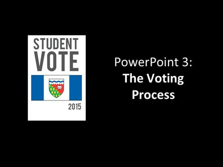 PowerPoint 3: The Voting Process. Opening Discussion Have you ever voted for something before? How was the winner decided? Did you think the process was.